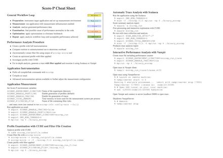 Score-P Cheat Sheet (A4 format)