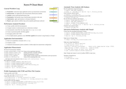 Score-P Cheat Sheet (Letter format)