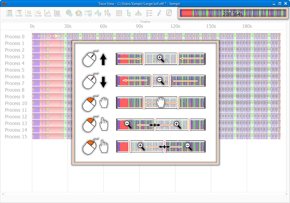 Zooming and Navigation within the Zoom Toolbar: (A+B)~Zooming in/out with the Mouse Wheel; (C)~Scrolling by Moving the Highlighted Zoom Area; (D)~Zooming by Selecting and Moving a Boundary of the Highlighted Zoom Area